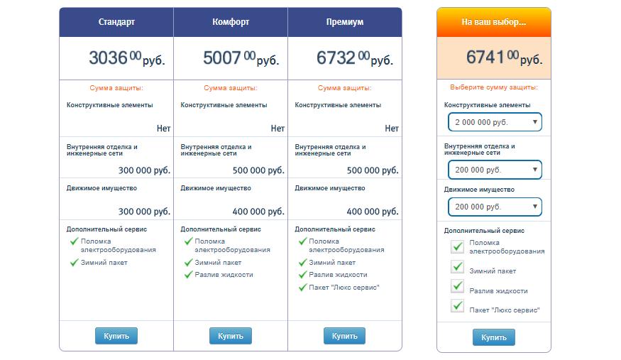 Расчет стоимости страховки недвижимости в ВТБ - калькулятор