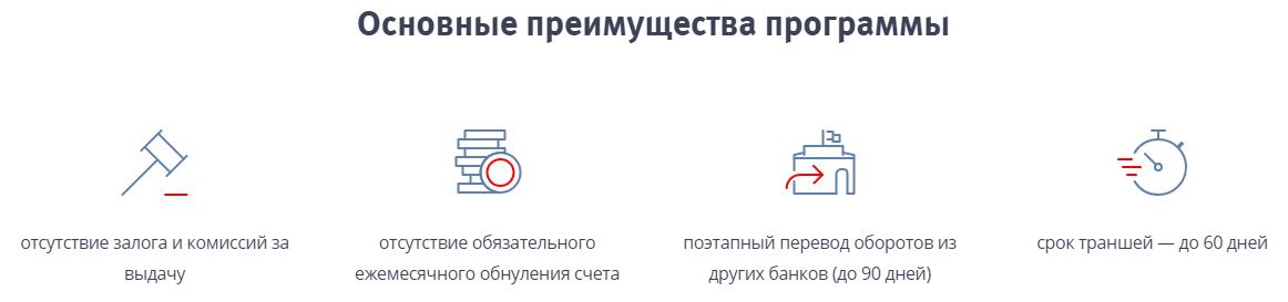 Плюсы подключения овердрафта в ВТБ 24