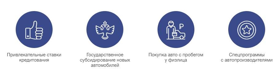 Условия по автокредитам в ВТБ привлекательны и разнообразны